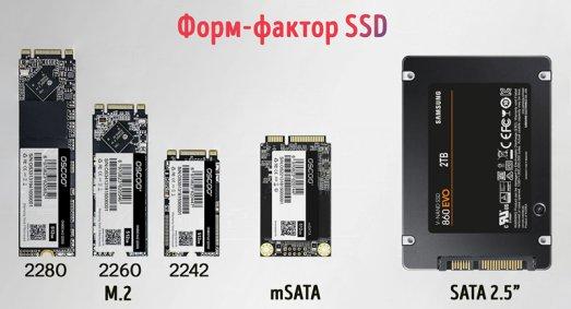 Рейтинг лучших SSD M2 накопителей для ПК и ноутбука 2020: какие выбрать
