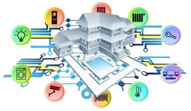 Прототип умного дома с управляемыми функциями