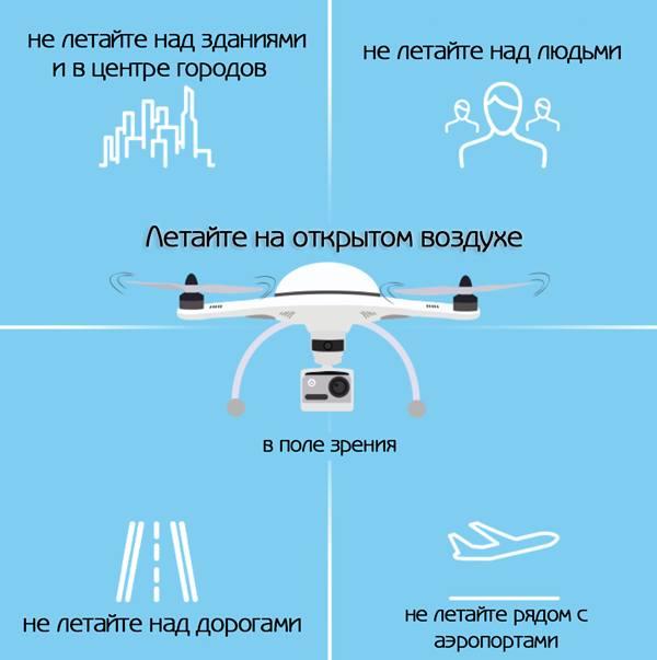 Главные правила при использовании управляемых дронов