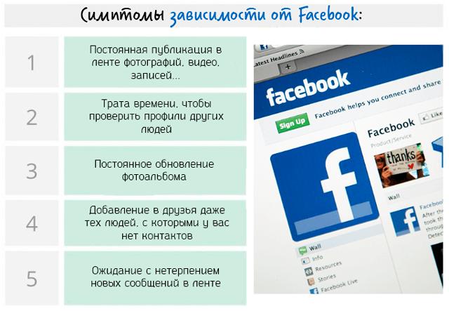 Какими симптомами проявляется зависимость от социальной сети на примере Facebook