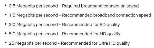 Битрейт на Netflix – официальные требования