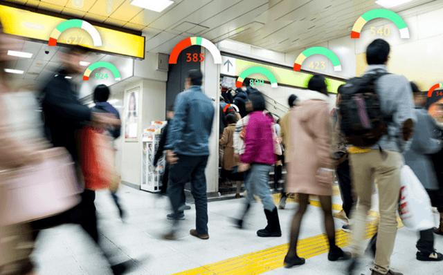 Возможный вариант социальной оценки граждан Китая