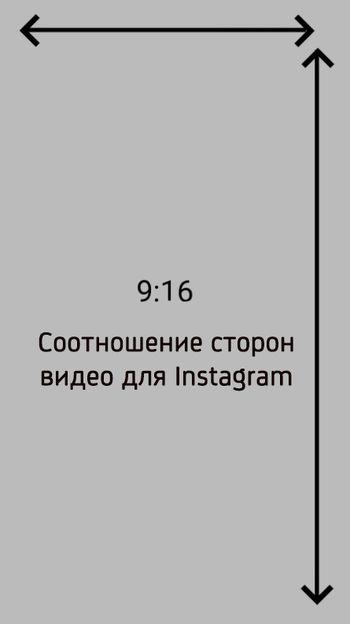 Оптимальное соотношение сторон видео для Instagram