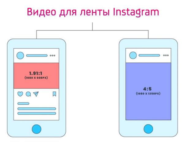 Подсказка по размеру видео для ленты Instagram