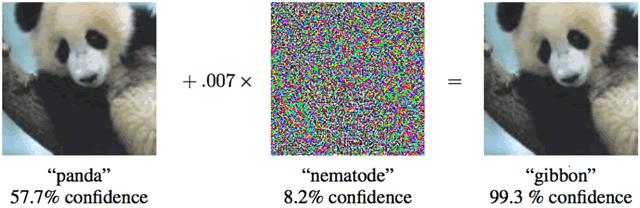 Искажение изображения для обмана искусственного интеллекта