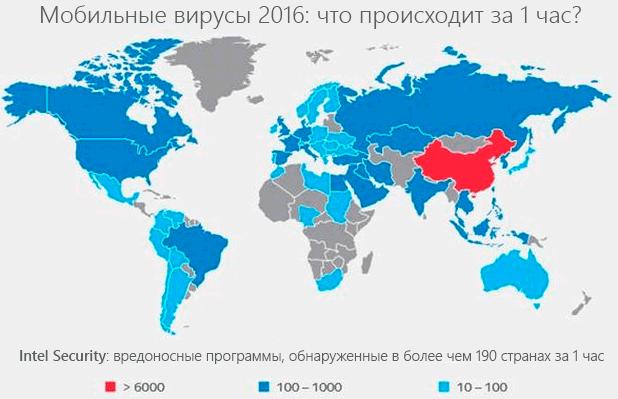 Мобильные вирусы 2016: что происходит за 1 час