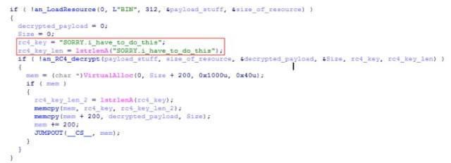 Фрагмент кода вредоносной программы, в котором хакер прости прощения