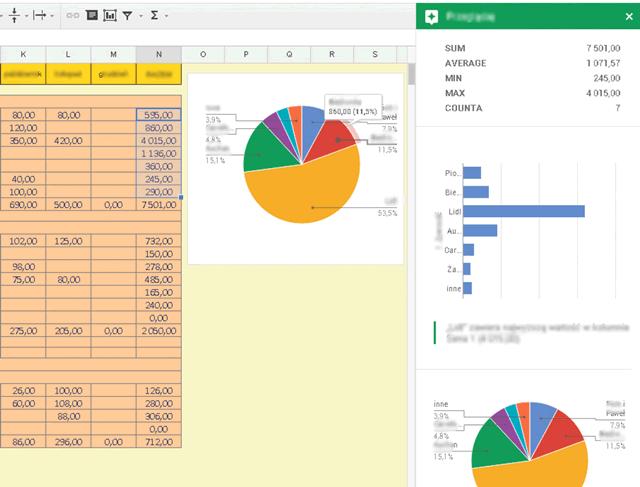 Работа с диаграммами в таблице документов Google Docs