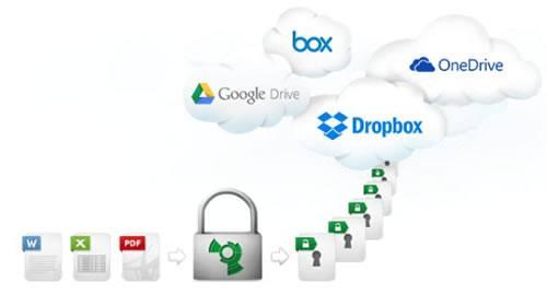 Шифрование файлов в облачном хранилище с помощью Boxcryptor