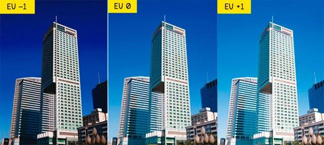 Влияние коррекции экспозиции на качество фотографии