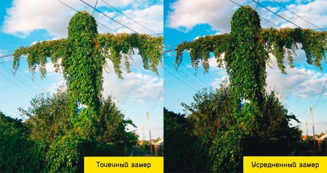 Результат фотографии при разных способах измерения освещенности