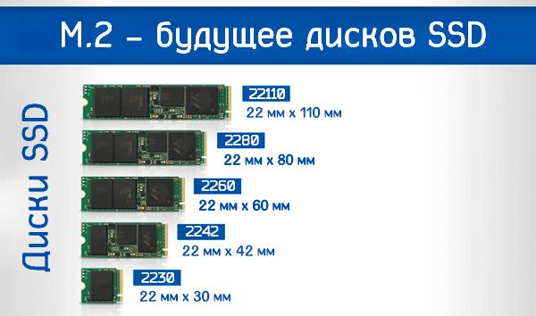 Стандартные форматы дисков SSD M.2