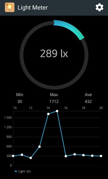 Light Meter – стильное приложение для оценки освещенности пространства