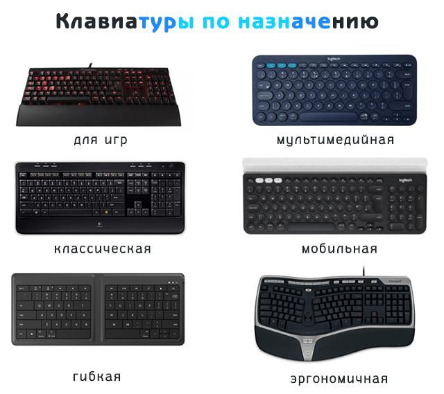 виды клавиатур по назначению