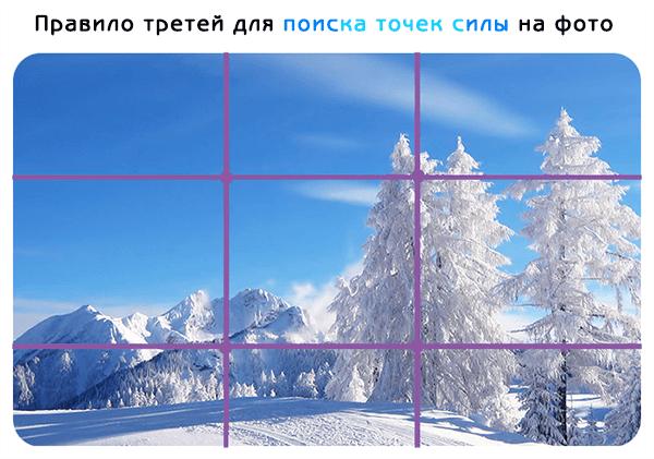 правило третей и сильные точки на зимней фотографии