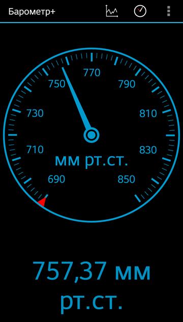 Приложение Baromertr позволяет оценить высоту без данных GPS