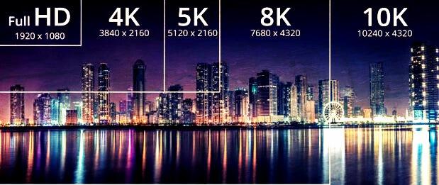 Соразмерность различных стандартов разрешений телевизоров