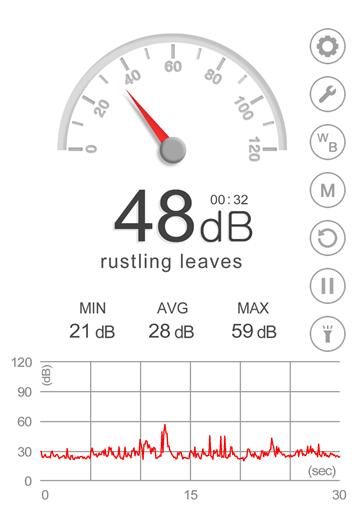 Sound Meter поможет оценить зашумленность помещения