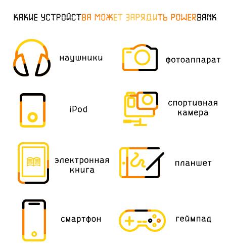 Какие устройства можно подключать к powerbank