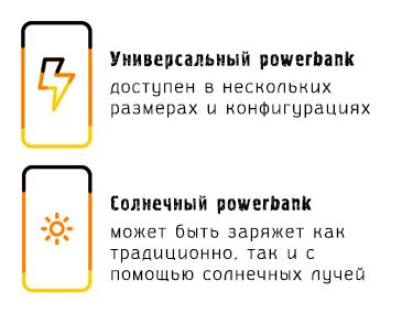 Два типа банков энергии – стандартный и солнечный