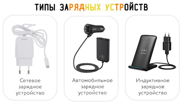 Основные типы зарядных устройств