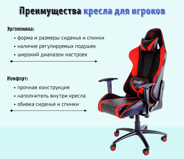 Преимущества кресла для игроков – эргономика и комфорт