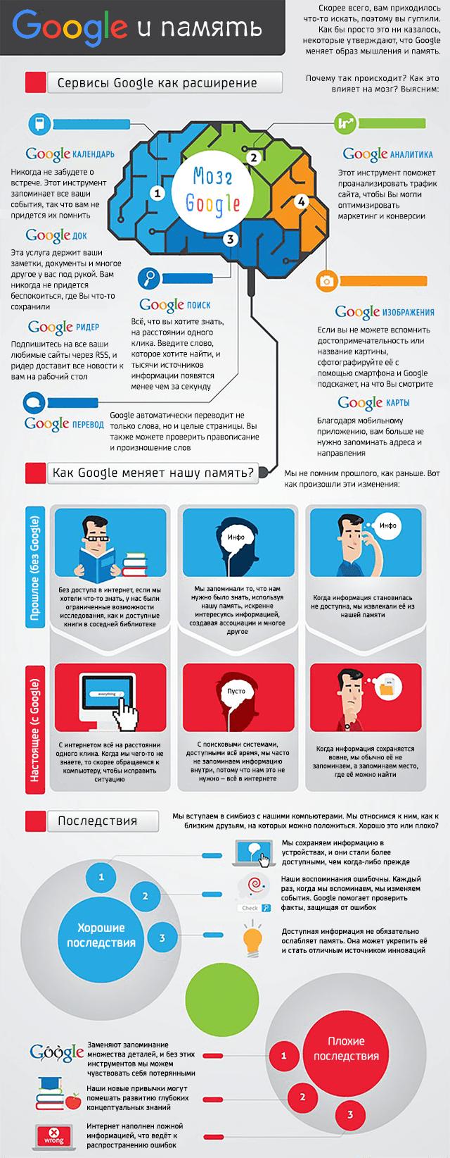 Как интернет влияет на разум человека