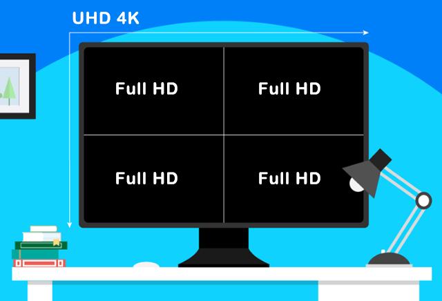 Образное сравнение разрешения Full HD и 4K