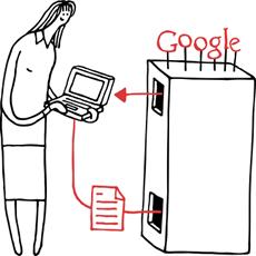 Личные данные плюс Google равно полезные сервисы