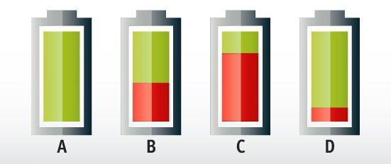 Изменение емкости аккумулятора при эффекте памяти
