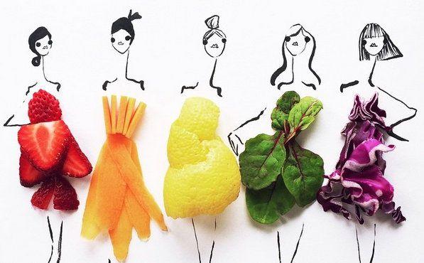 Пищевые образы моделей с подиума