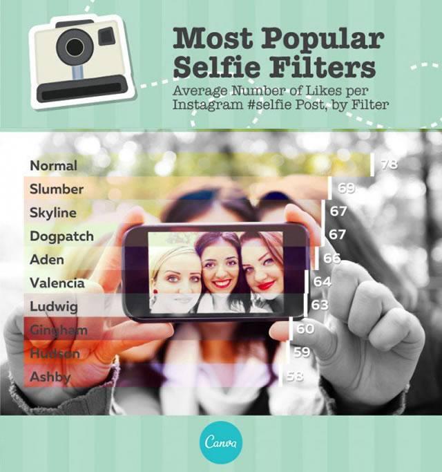 Отказ от фильтров – тренд в создании портретных снимков