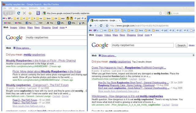 Сравнение персонализации браузеров Firefox и Google Chrome