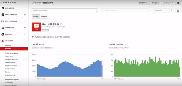 Отчеты YouTube Analytics в режиме реального времени