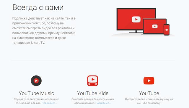 Подписка YouTube Red действует на сайте и в приложении