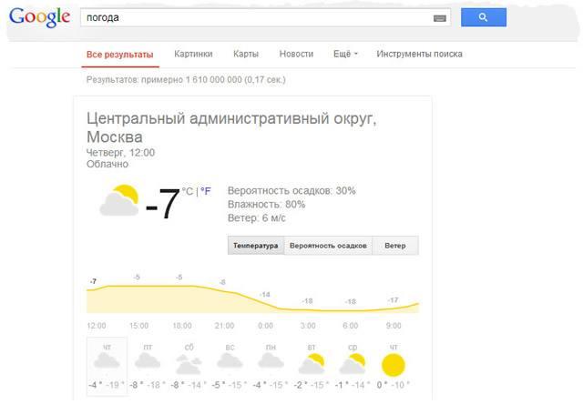 Запрос прогноза погоды от Google