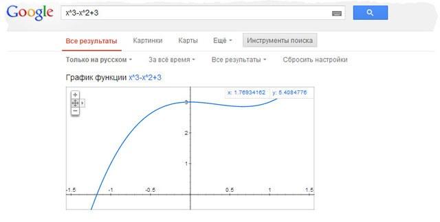 Построение графика функции средствами Google