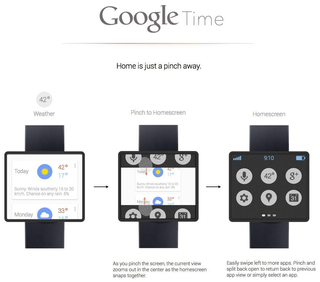 Часы Google с интеллектом