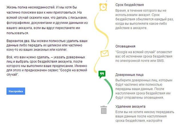 Настройка Менеджера неактивных учетных записей Google
