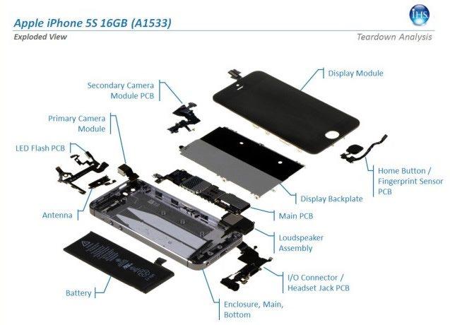 Компоненты iPhone 5s
