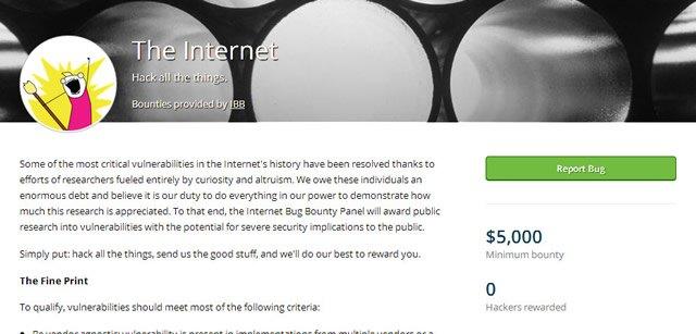 HackerOne глобальный поиск уязвимостей в Интернете