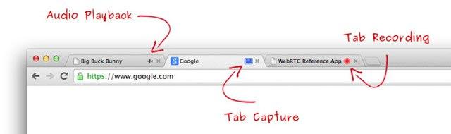 Индикаторы вкладок Google Chrome