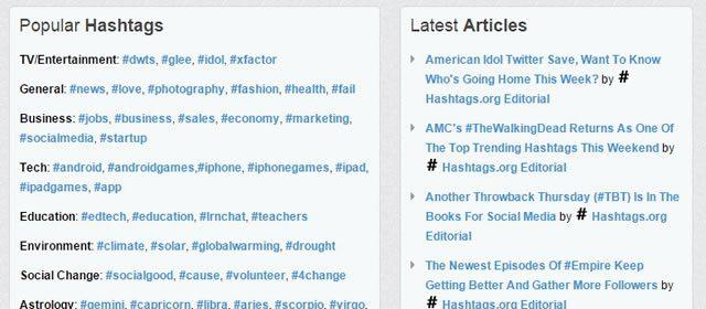 Тренды интересов на Hashtags.org