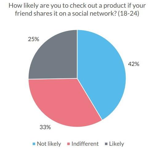 Общая рекомендация в Интернете – это миф?