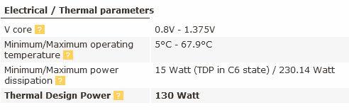 Эталонные параметры работы процессора компьютера