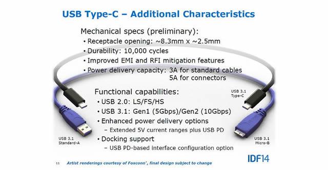 Спецификации нового разъема USB Type-C