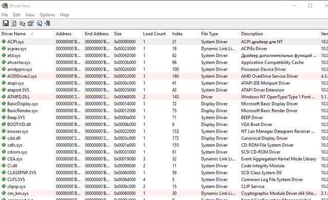 Бесплатная утилита DriverView отображает список всех драйверов, установленных в системе, сообщает подробную информацию, такую как номер версии