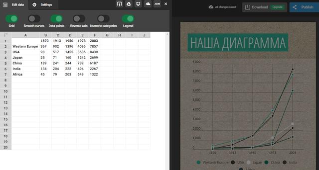 Возможность редактирования и подключения таблицы внешних данных