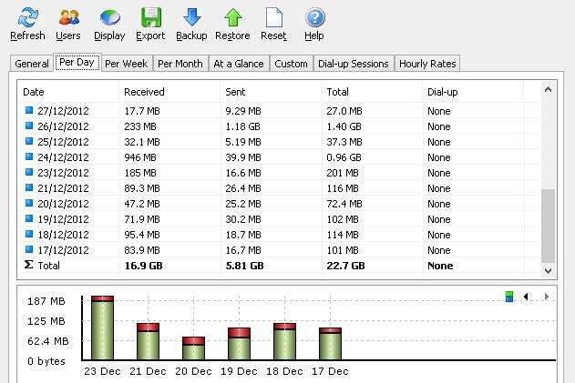 NetWorx отслеживает и сообщает об использовании локальной сети