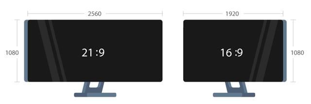 Наглядное сравнение соотношений сторон компьютерных мониторов